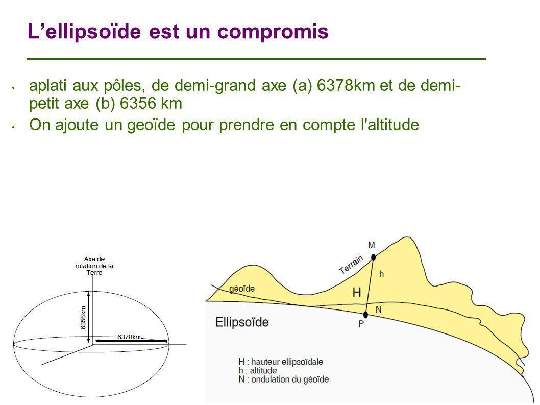 L'ellipsoïde est un compromis