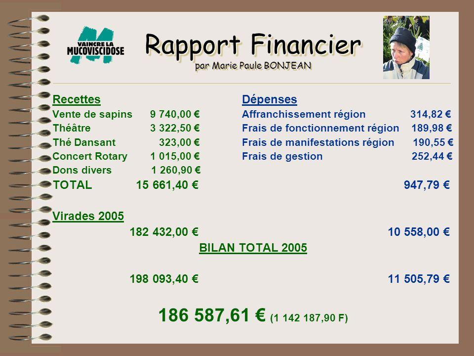 Rapport Financier par Marie Paule BONJEAN