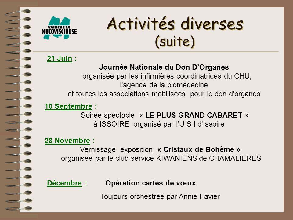 Activités diverses (suite)