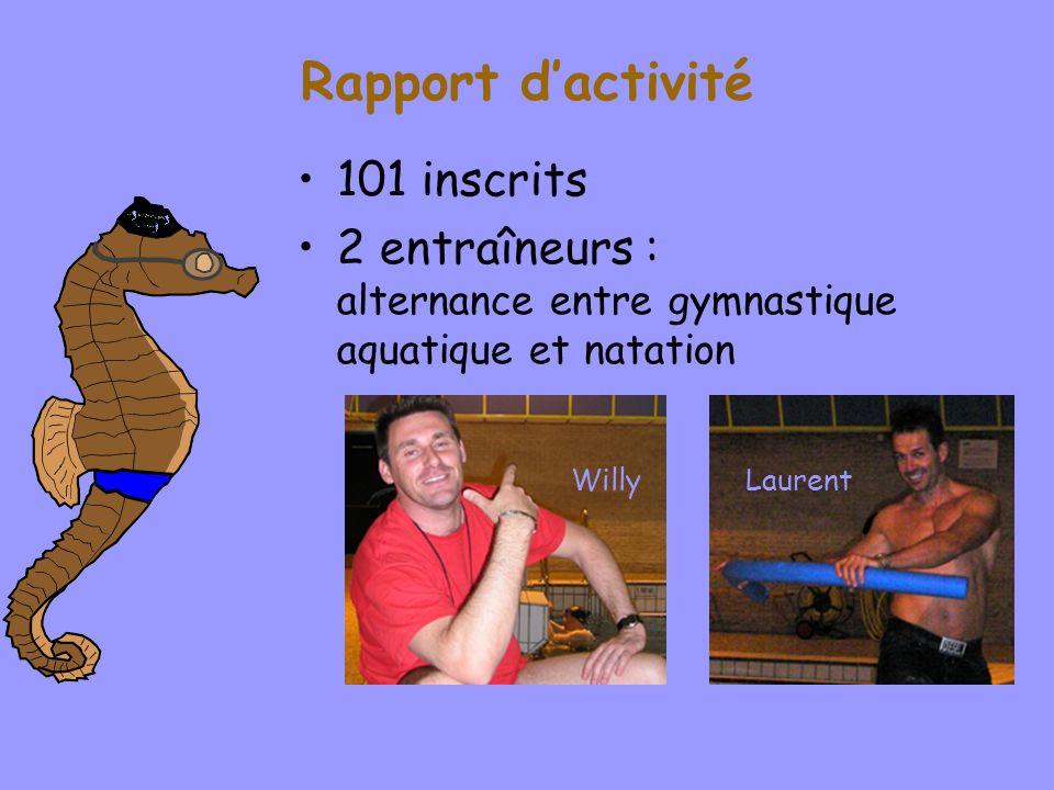 Rapport d'activité 101 inscrits