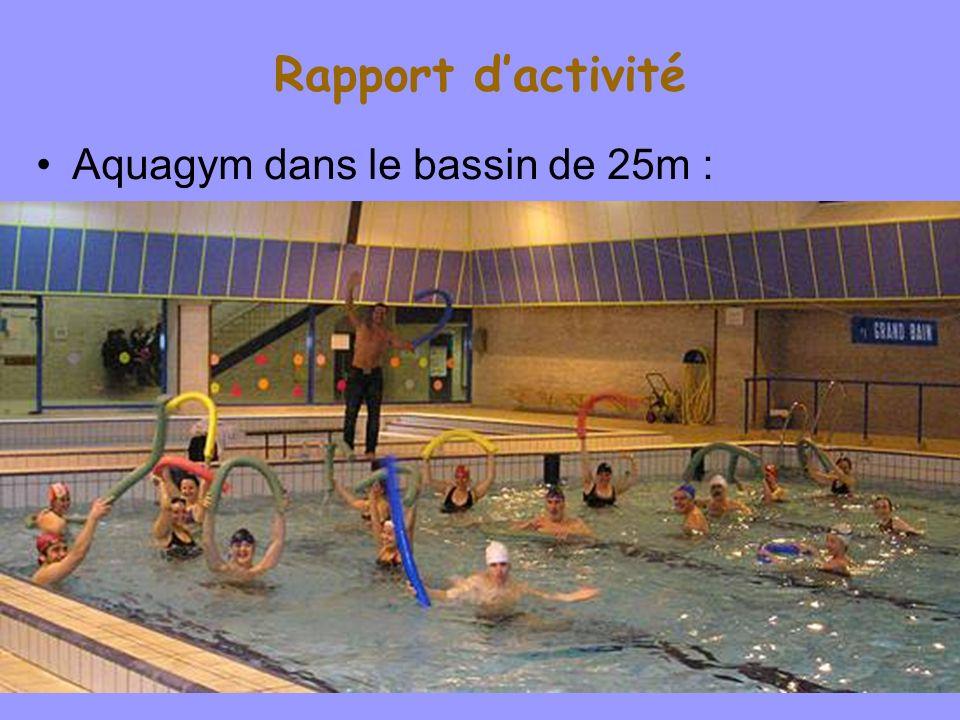 Rapport d'activité Aquagym dans le bassin de 25m : Willy Laurent