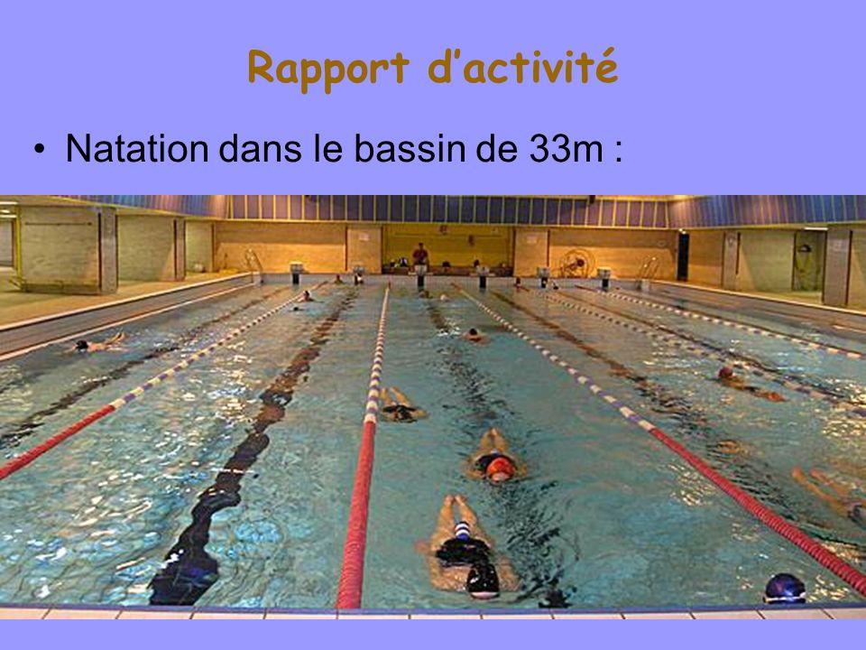 Rapport d'activité Natation dans le bassin de 33m : Willy Laurent