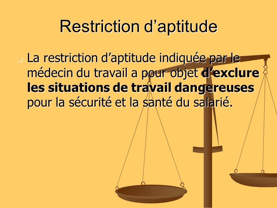 Restriction d'aptitude