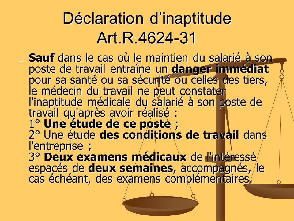 Déclaration d'inaptitude Art.R.4624-31