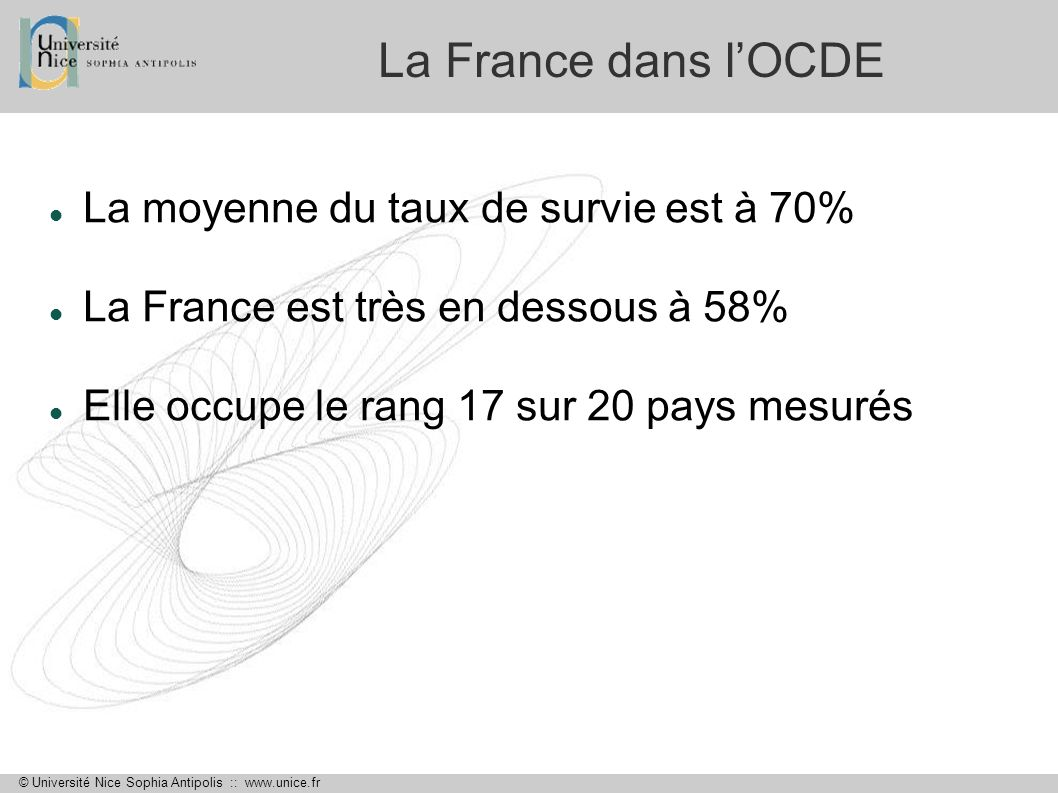 La France dans l'OCDE La moyenne du taux de survie est à 70%