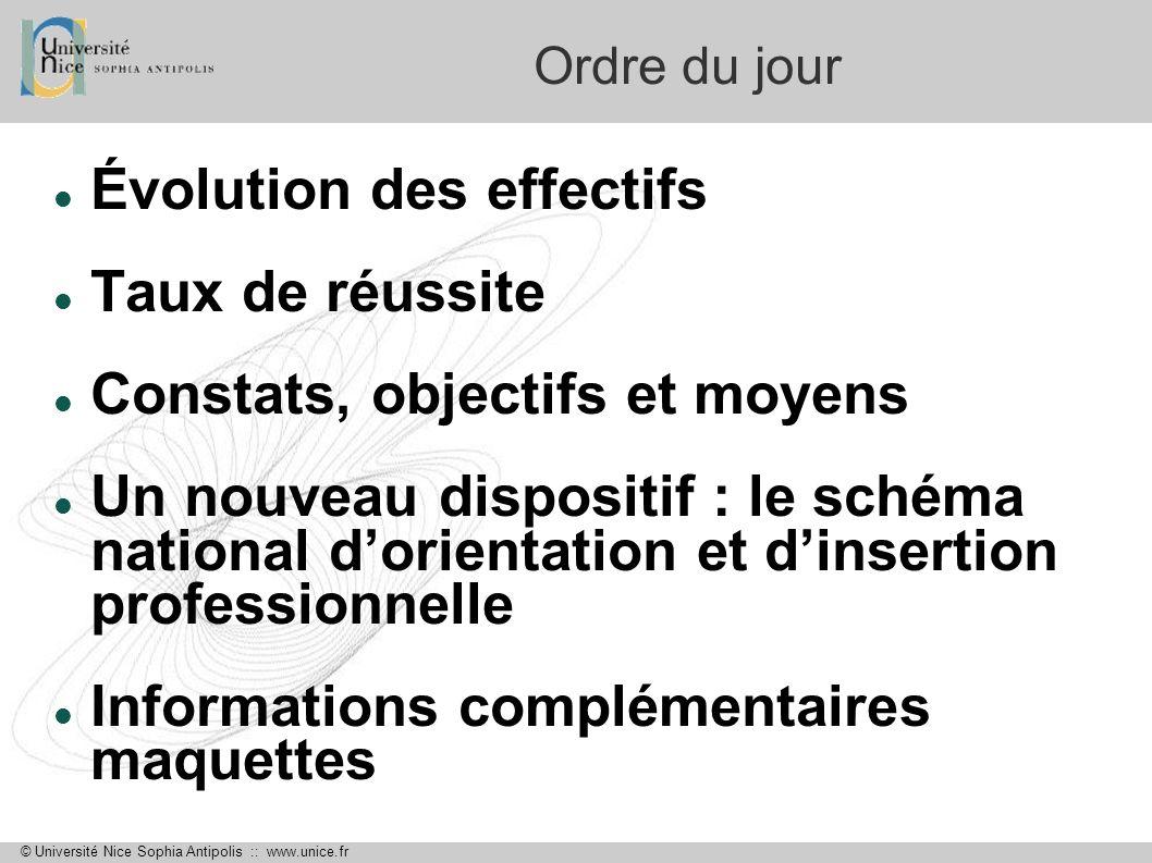 Évolution des effectifs Taux de réussite Constats, objectifs et moyens