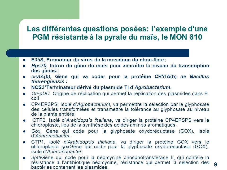 Les différentes questions posées: l'exemple d'une PGM résistante à la pyrale du maïs, le MON 810