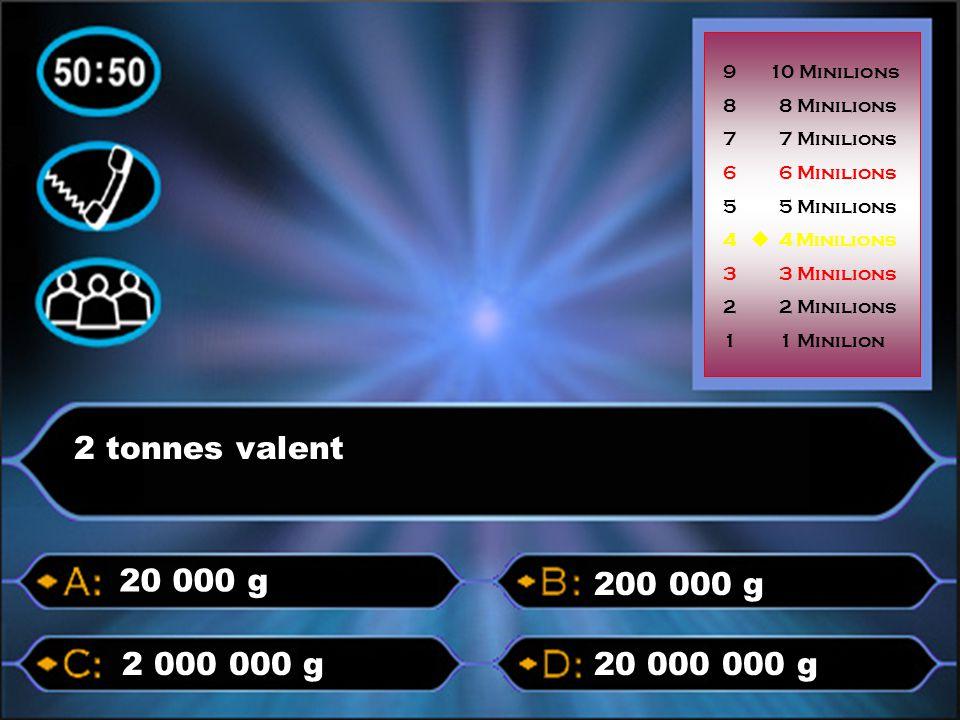 p 2 tonnes valent 20 000 g 200 000 g 2 000 000 g 20 000 000 g p p p p