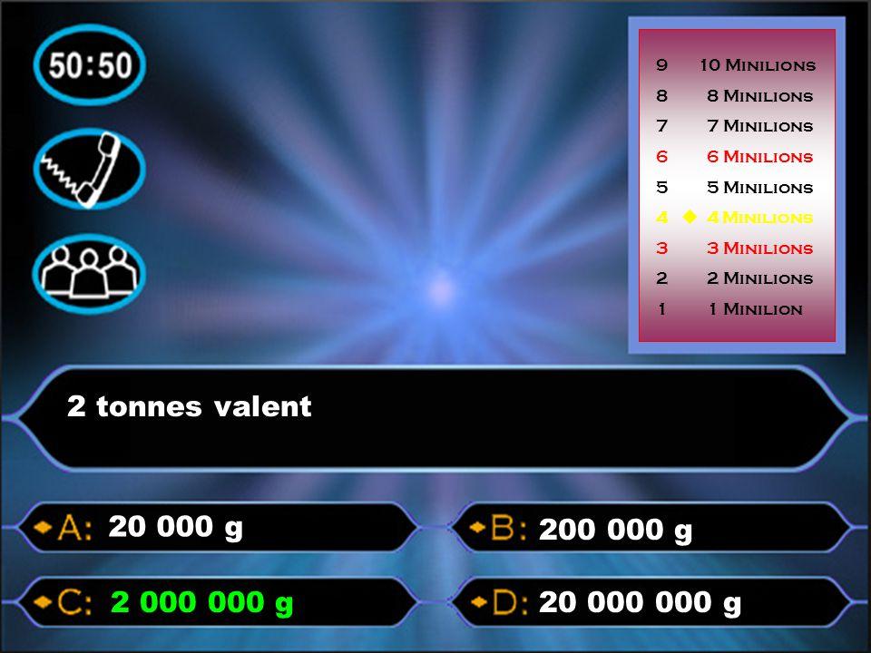 p 2 tonnes valent p 20 000 g 200 000 g 2 000 000 g 20 000 000 g p p p