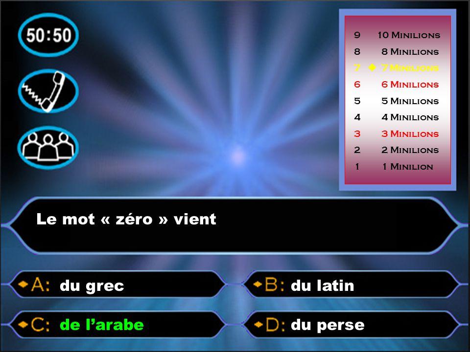 Le mot « zéro » vient du grec du latin de l'arabe du perse