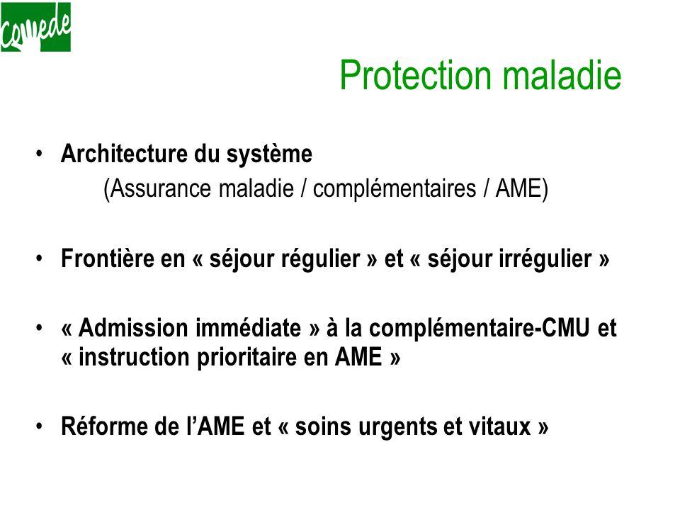 Protection maladie Architecture du système