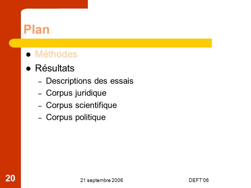 Plan Méthodes Résultats Descriptions des essais Corpus juridique