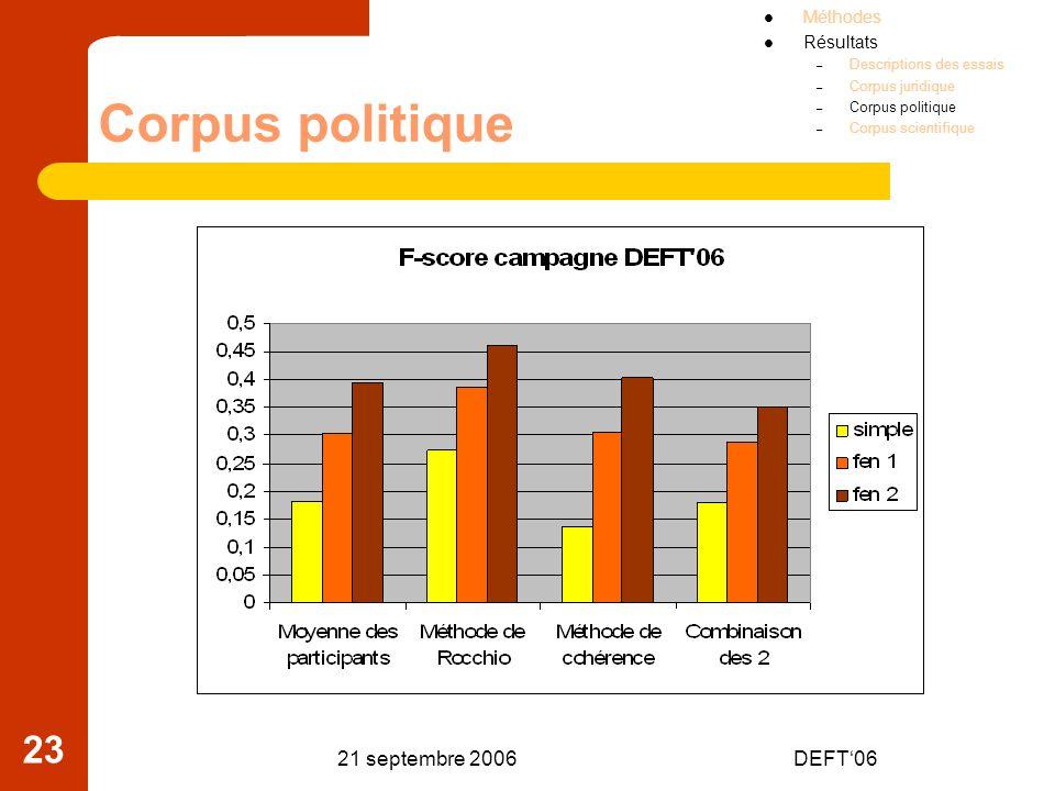 Corpus politique 21 septembre 2006 DEFT'06 Méthodes Résultats