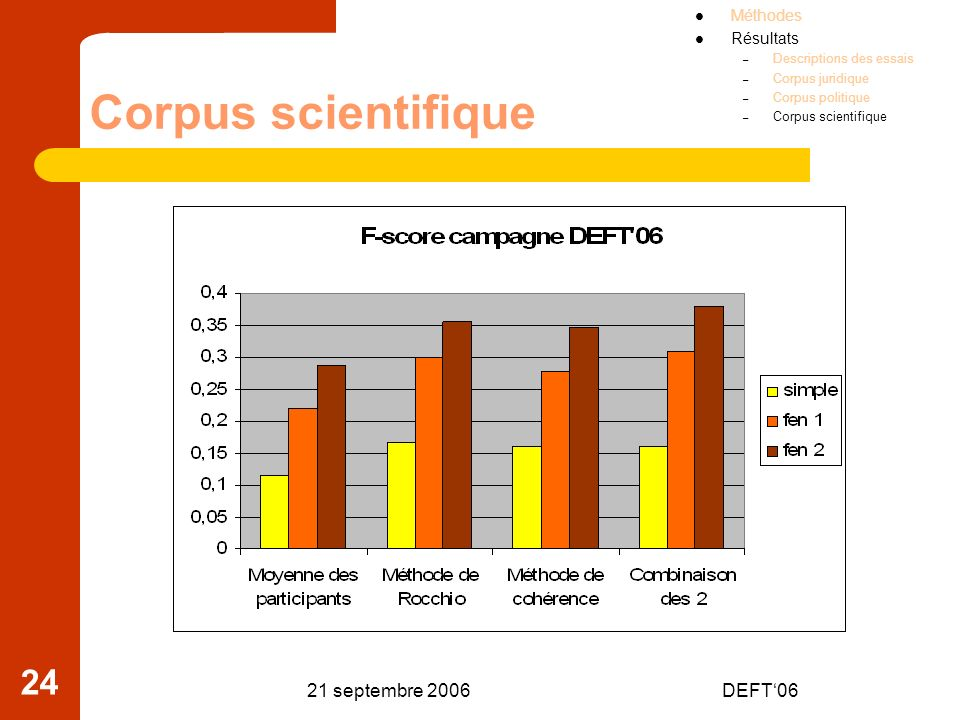 Corpus scientifique 21 septembre 2006 DEFT'06 Méthodes Résultats