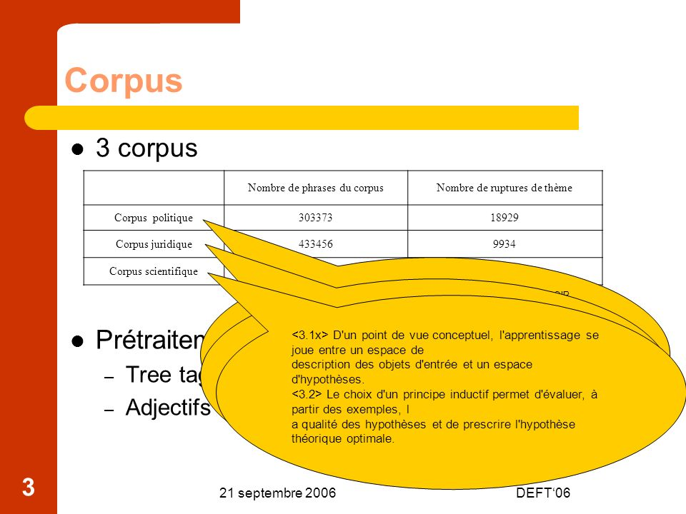 Corpus 3 corpus Prétraitement des trois corpus Tree tagger