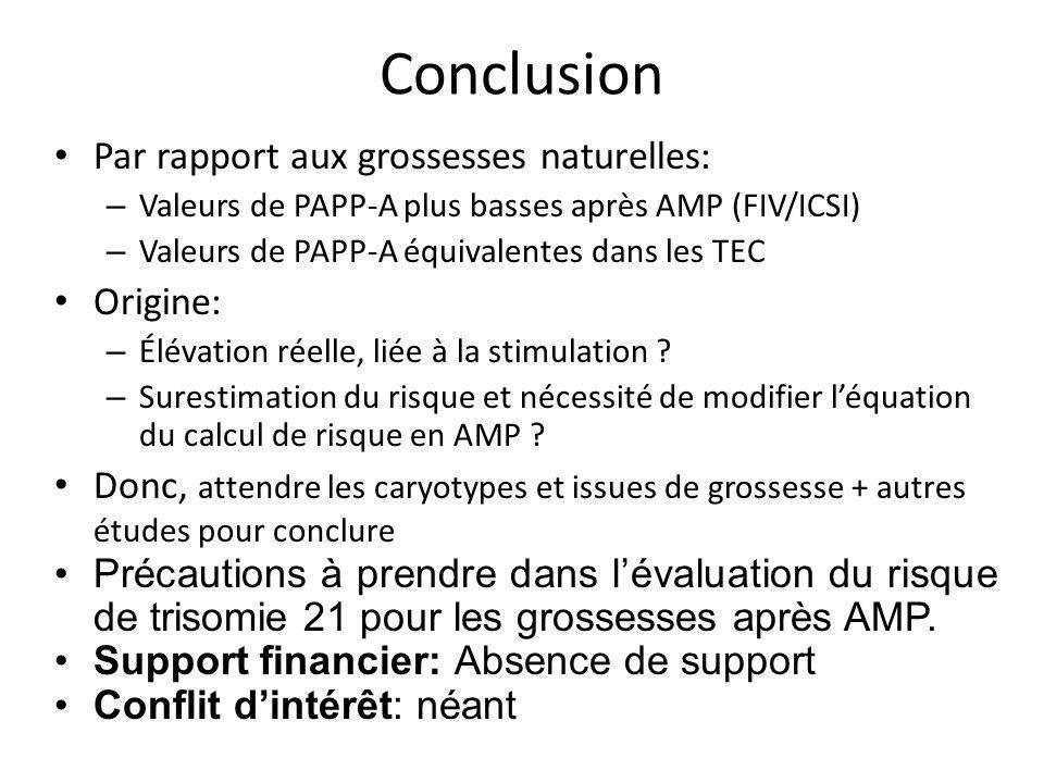Conclusion Par rapport aux grossesses naturelles: Origine: