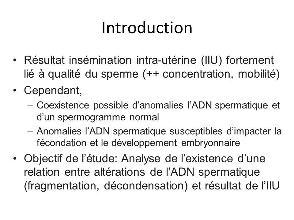 Introduction Résultat insémination intra-utérine (IIU) fortement lié à qualité du sperme (++ concentration, mobilité)