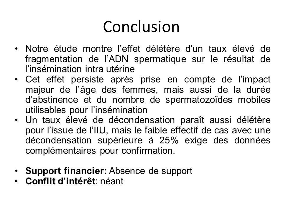 Conclusion Notre étude montre l'effet délétère d'un taux élevé de fragmentation de l'ADN spermatique sur le résultat de l'insémination intra utérine.