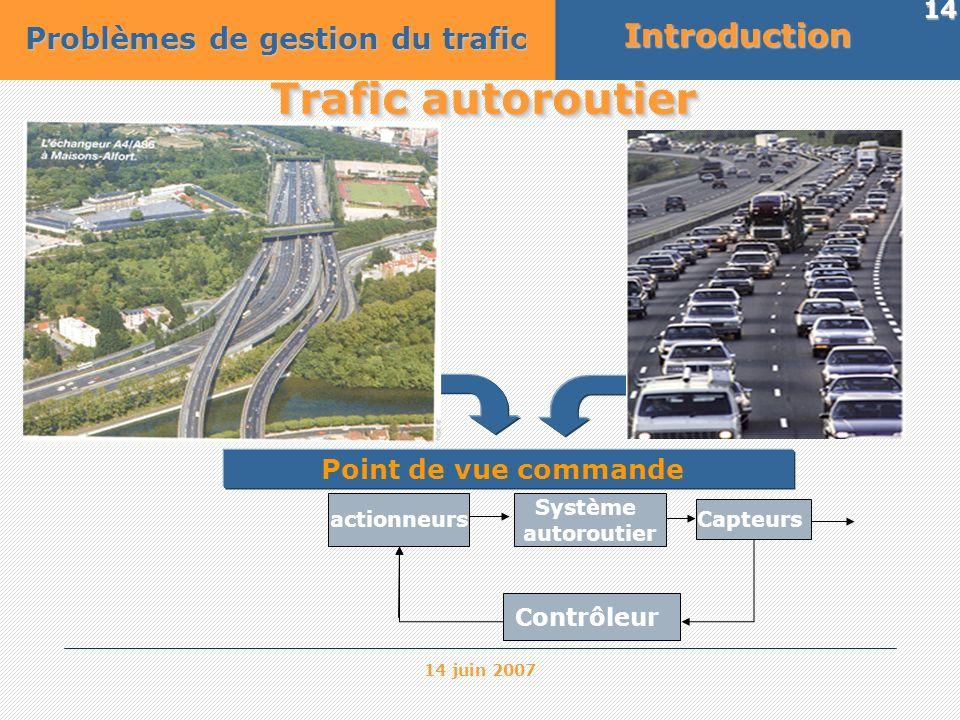 Trafic autoroutier Introduction Problèmes de gestion du trafic