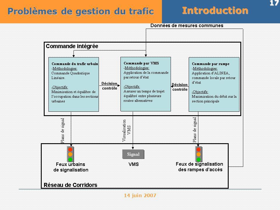 Introduction Problèmes de gestion du trafic 14 juin 2007