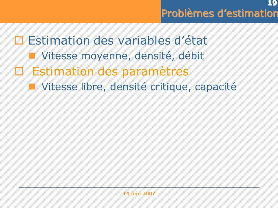 Problèmes d'estimation