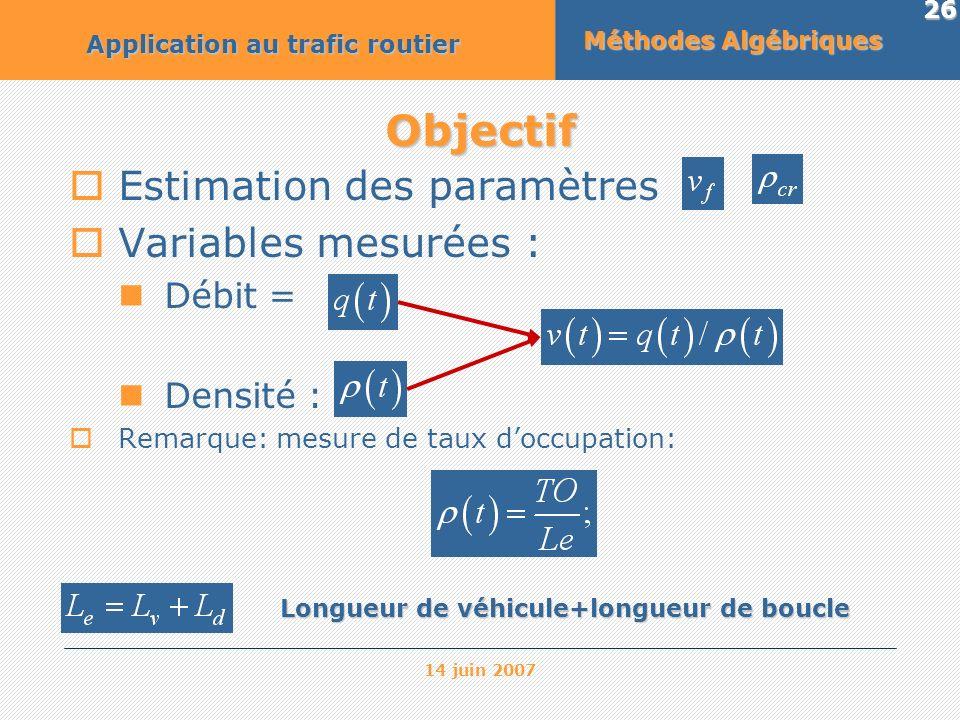 Objectif Estimation des paramètres Variables mesurées : Débit =