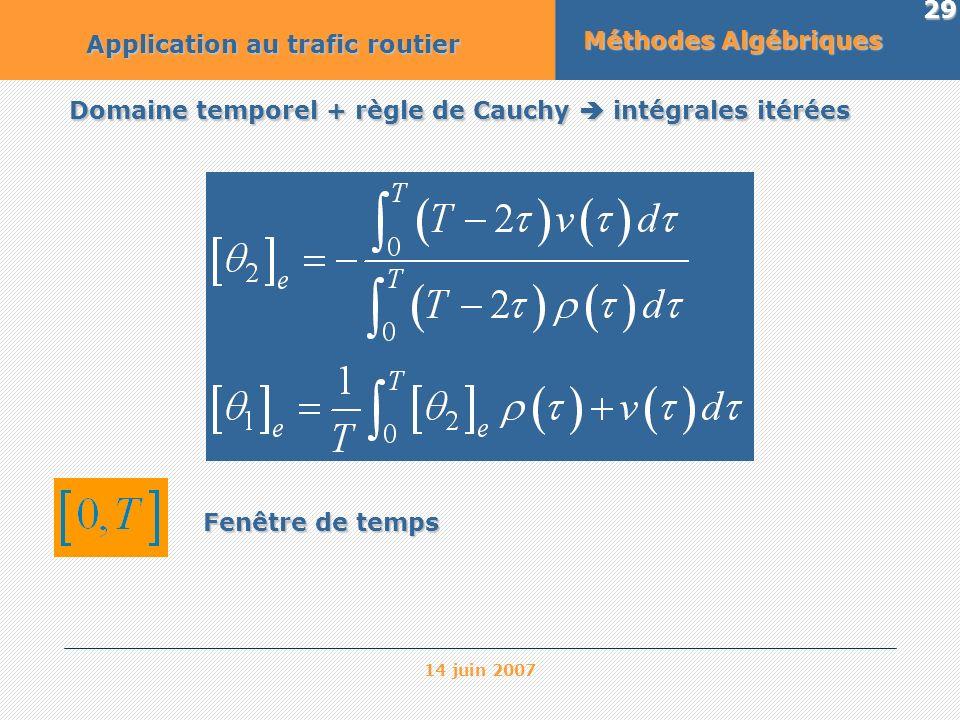Application au trafic routier Méthodes Algébriques