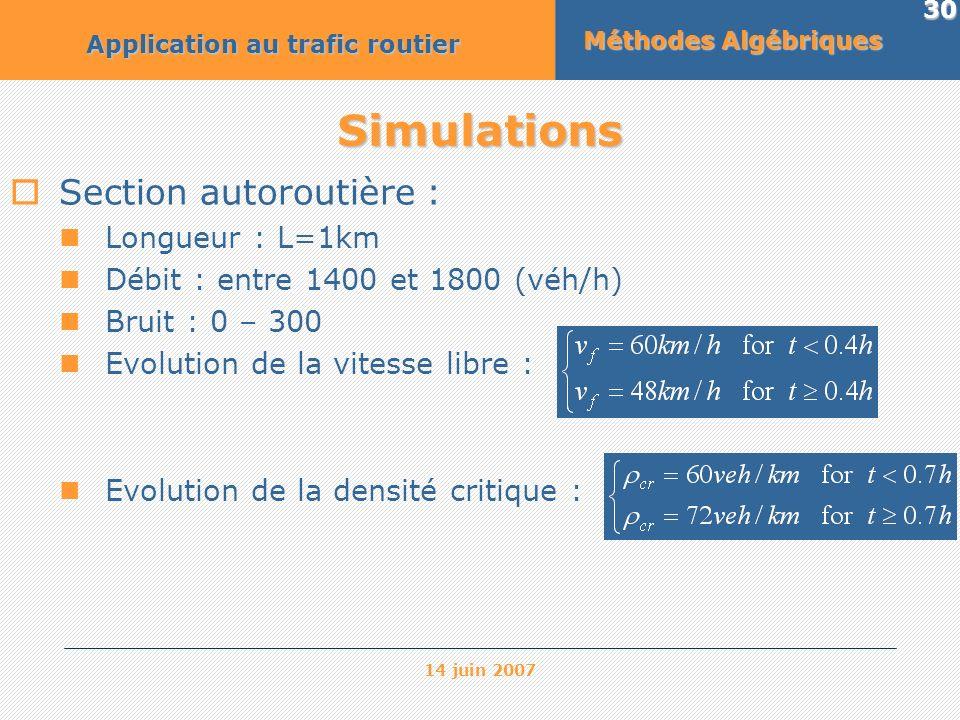 Simulations Section autoroutière : Longueur : L=1km