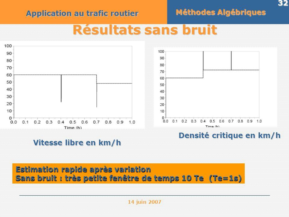 Résultats sans bruit Méthodes Algébriques