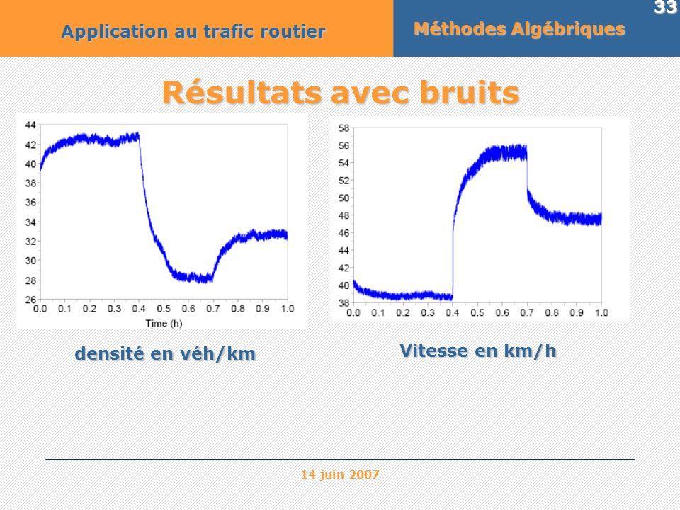Résultats avec bruits Méthodes Algébriques