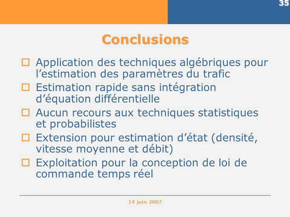 Conclusions Application des techniques algébriques pour l'estimation des paramètres du trafic.