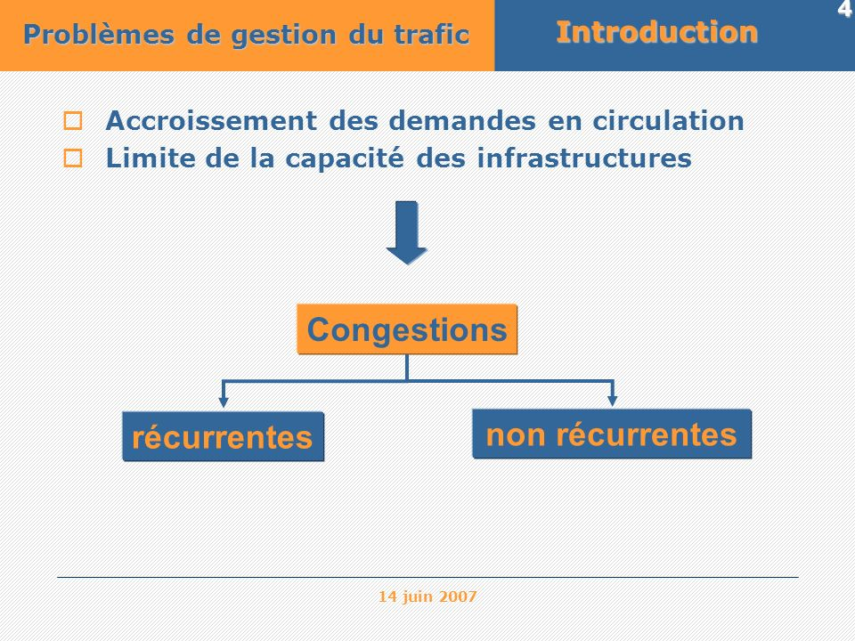 Congestions récurrentes non récurrentes