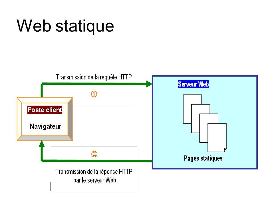 Web statique