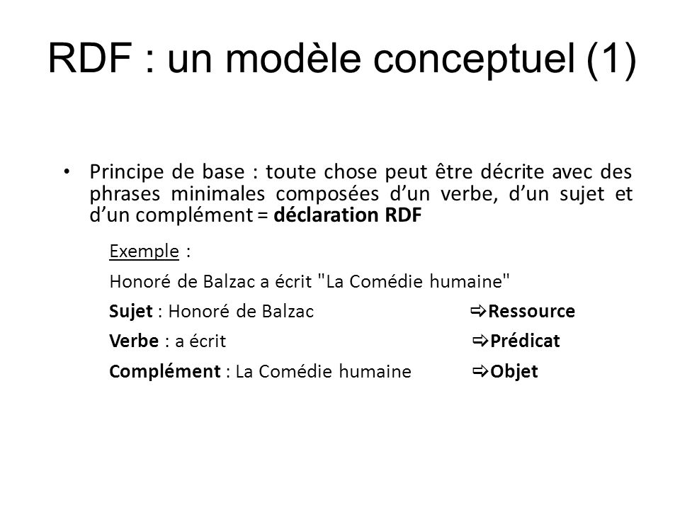 RDF : un modèle conceptuel (1)