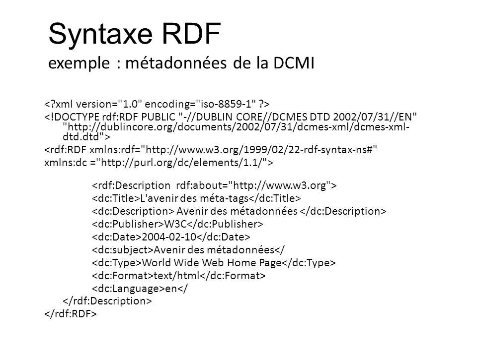 Syntaxe RDF exemple : métadonnées de la DCMI