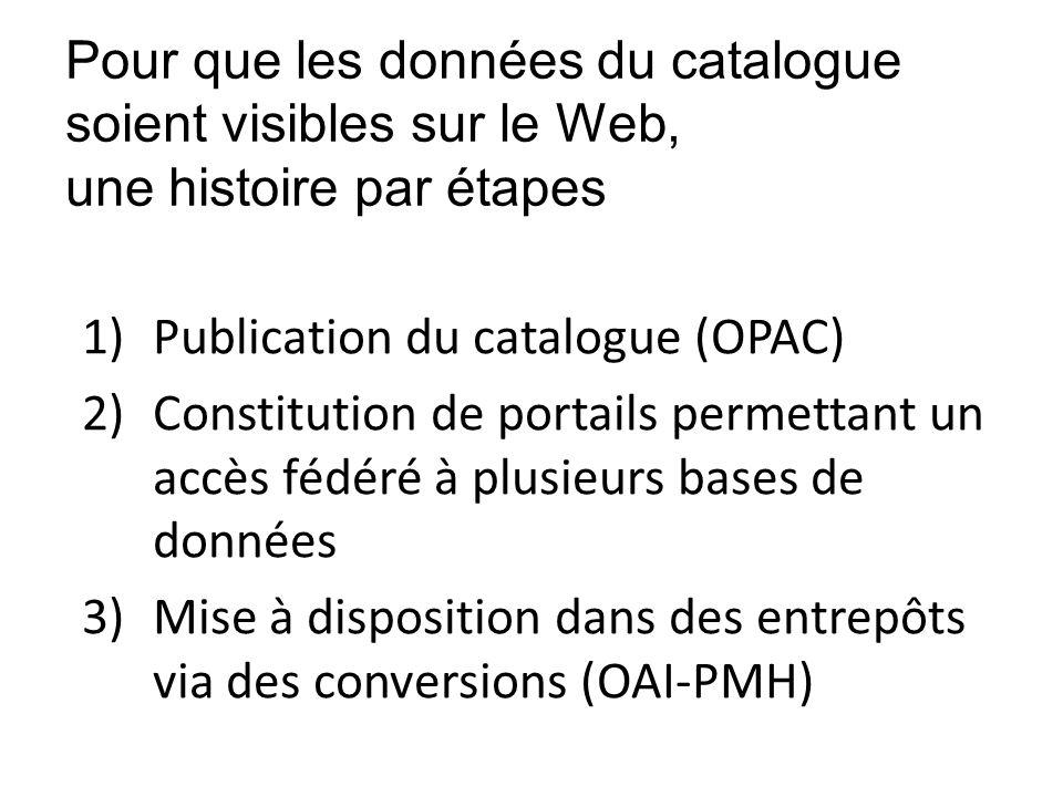 Pour que les données du catalogue soient visibles sur le Web, une histoire par étapes