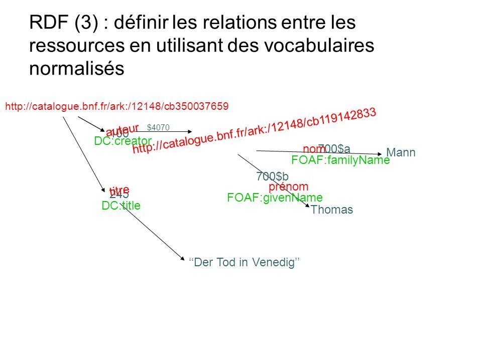 RDF (3) : définir les relations entre les ressources en utilisant des vocabulaires normalisés