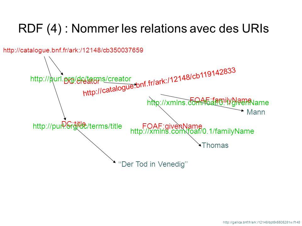 RDF (4) : Nommer les relations avec des URIs