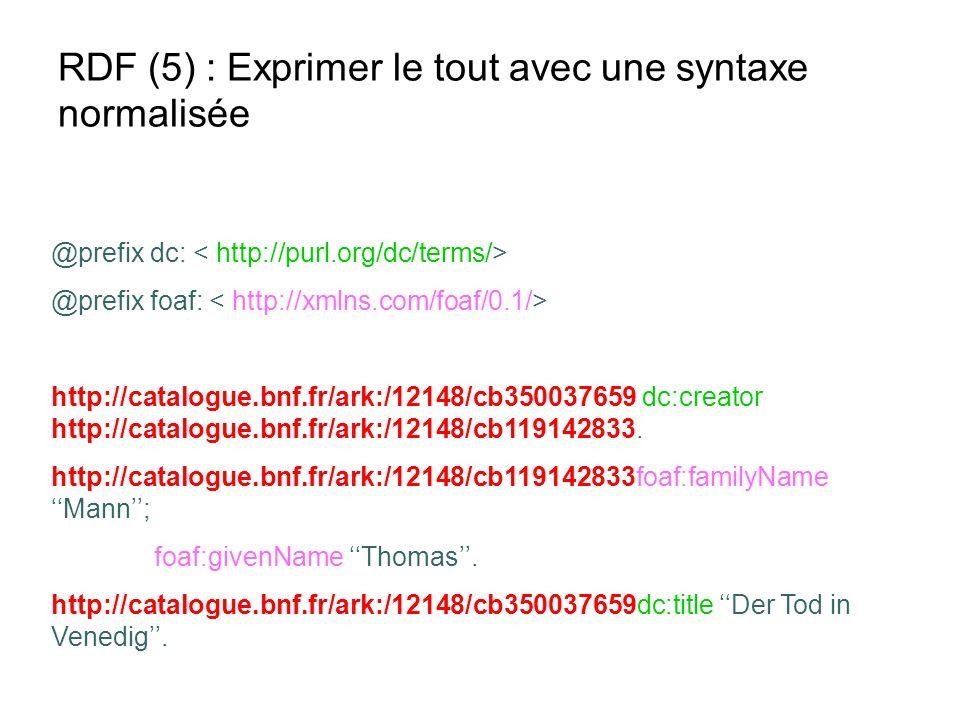 RDF (5) : Exprimer le tout avec une syntaxe normalisée
