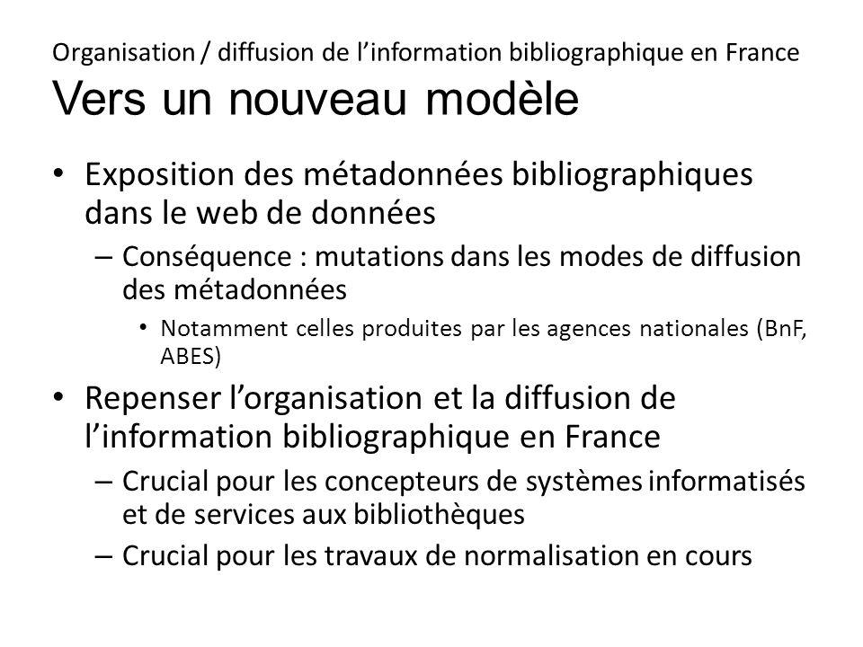 Exposition des métadonnées bibliographiques dans le web de données