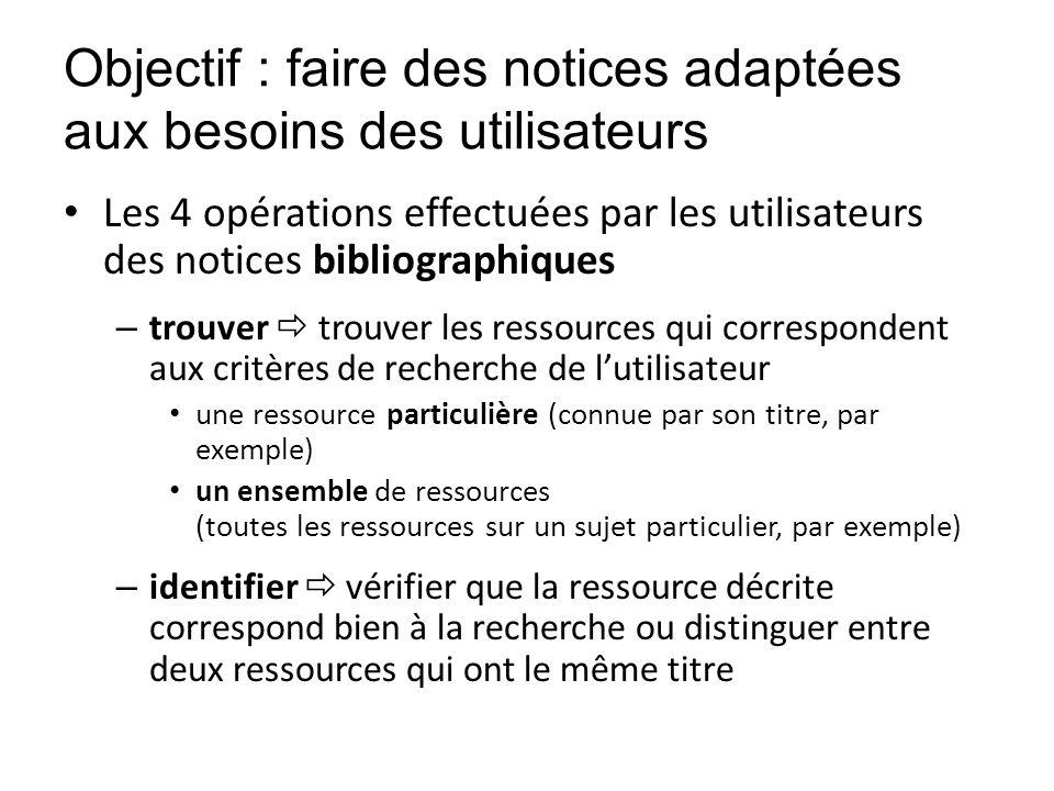 Objectif : faire des notices adaptées aux besoins des utilisateurs