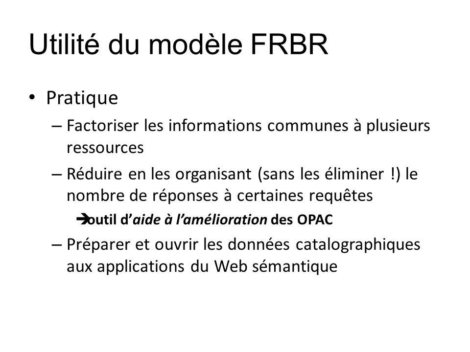 Utilité du modèle FRBR Pratique