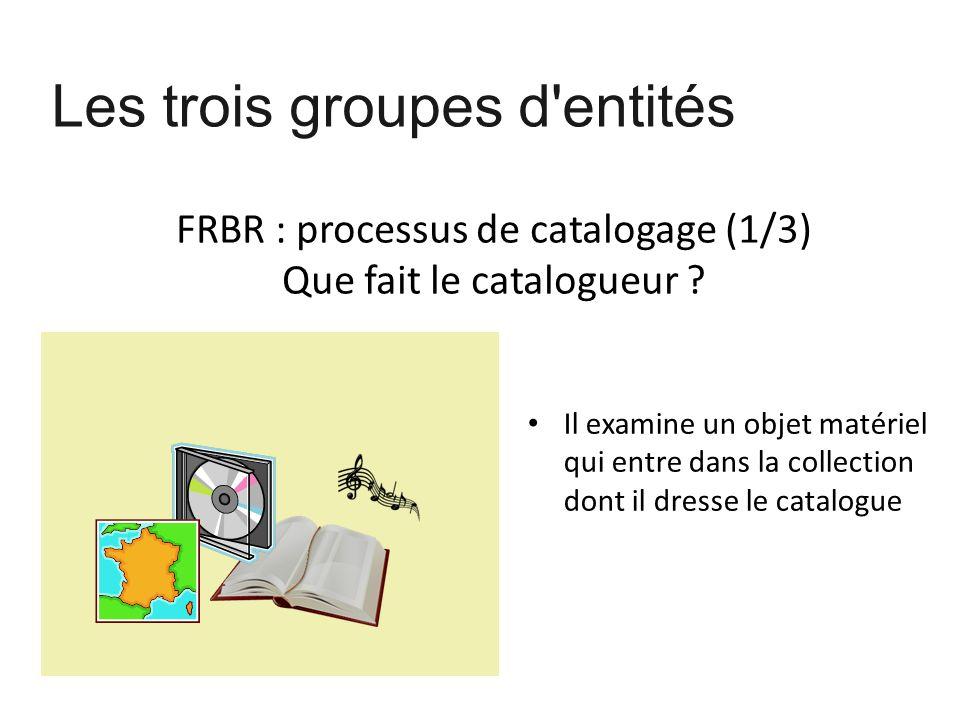 FRBR : processus de catalogage (1/3) Que fait le catalogueur