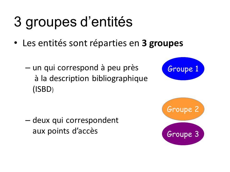 3 groupes d'entités Les entités sont réparties en 3 groupes