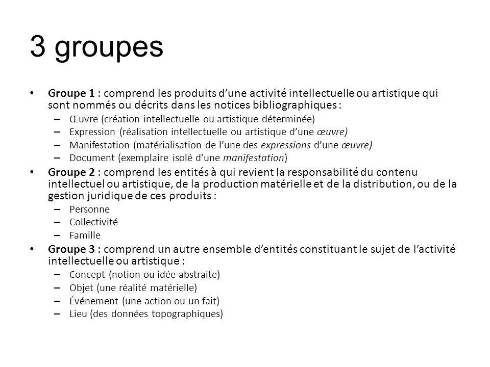 3 groupes Groupe 1 : comprend les produits d'une activité intellectuelle ou artistique qui sont nommés ou décrits dans les notices bibliographiques :