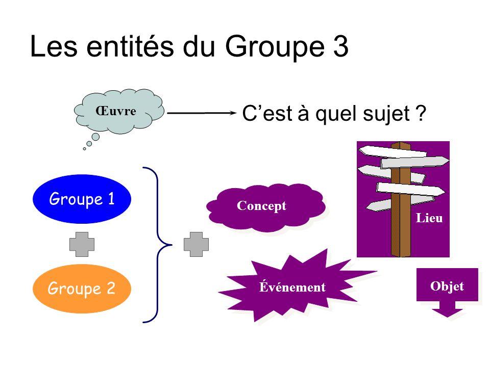 Les entités du Groupe 3 C'est à quel sujet Groupe 1 Groupe 2 Œuvre