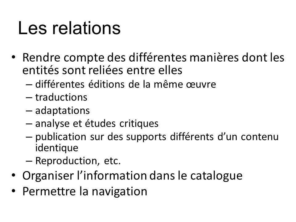 Les relations Rendre compte des différentes manières dont les entités sont reliées entre elles. différentes éditions de la même œuvre.