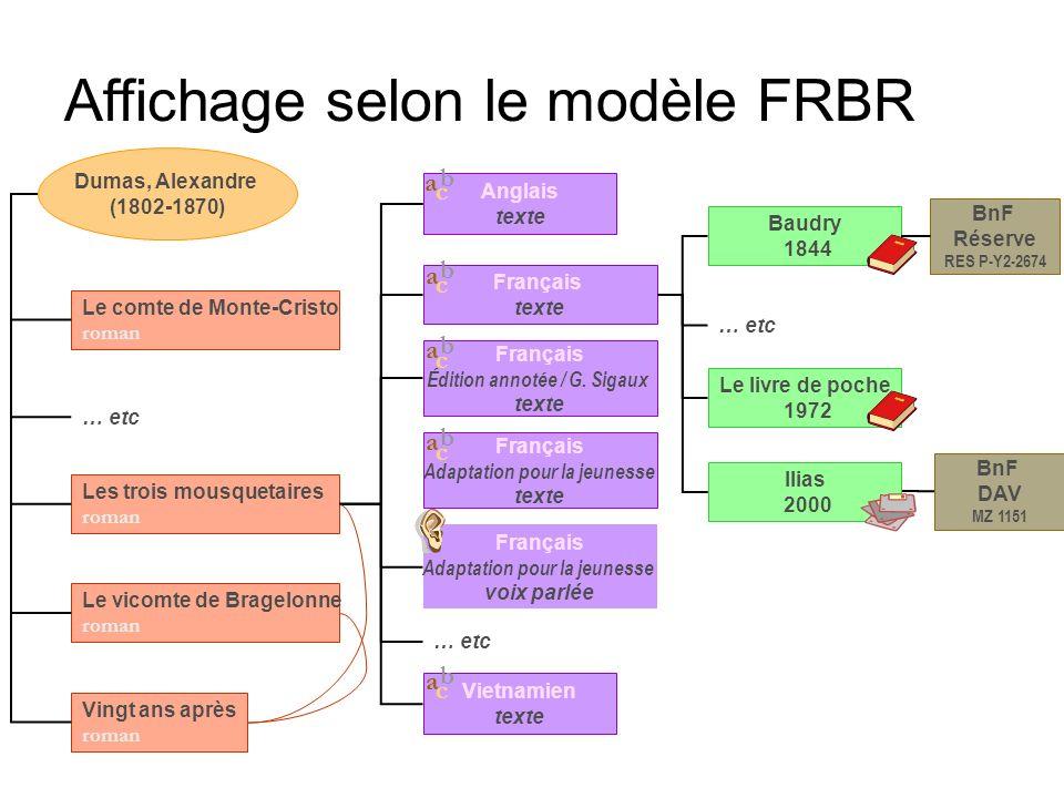 Affichage selon le modèle FRBR