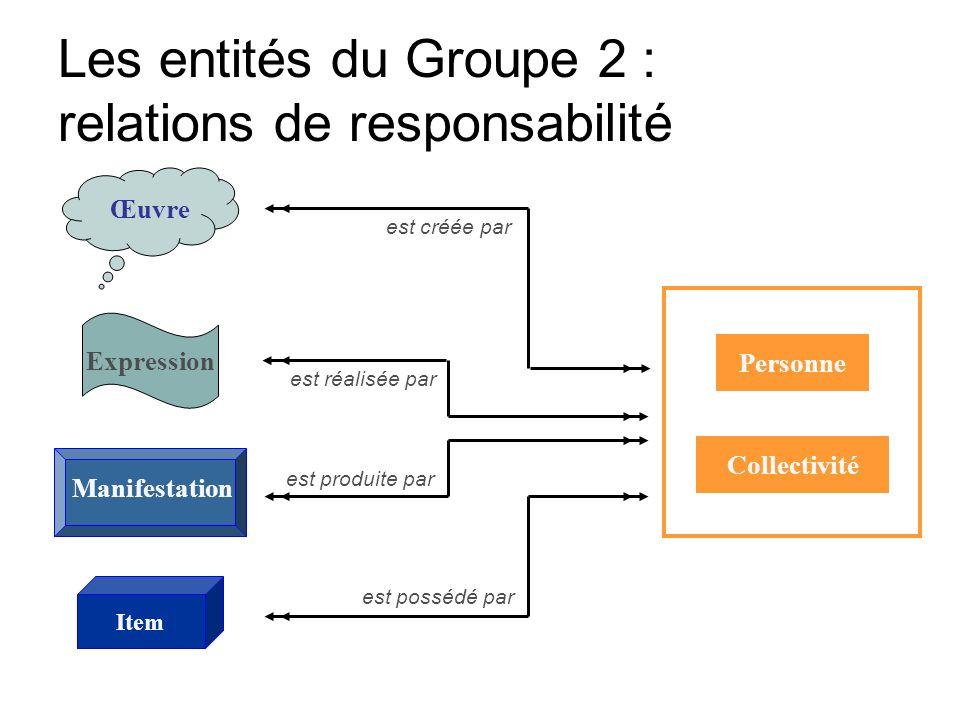Les entités du Groupe 2 : relations de responsabilité