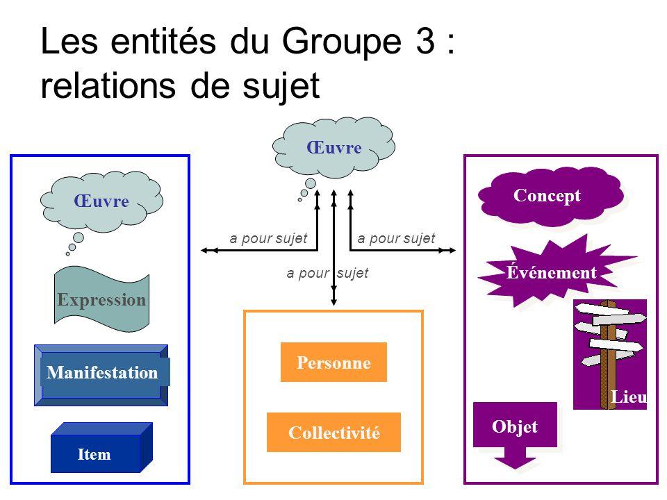 Les entités du Groupe 3 : relations de sujet